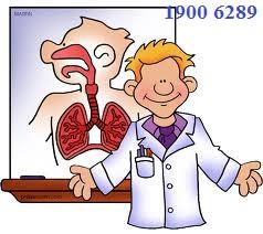 Thủ tục cấp phép hoạt động phòng chụp X – quang